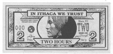 Image result for time based currency
